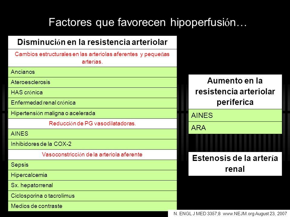 Factores que favorecen hipoperfusión…