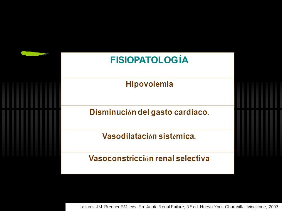 FISIOPATOLOGÍA Hipovolemia Disminución del gasto cardiaco.