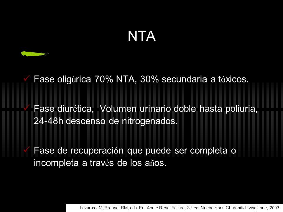 NTA Fase oligúrica 70% NTA, 30% secundaria a tóxicos.