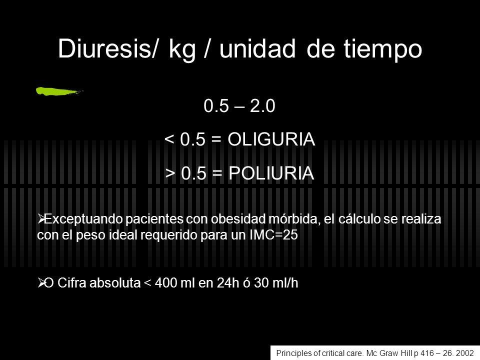 Diuresis/ kg / unidad de tiempo