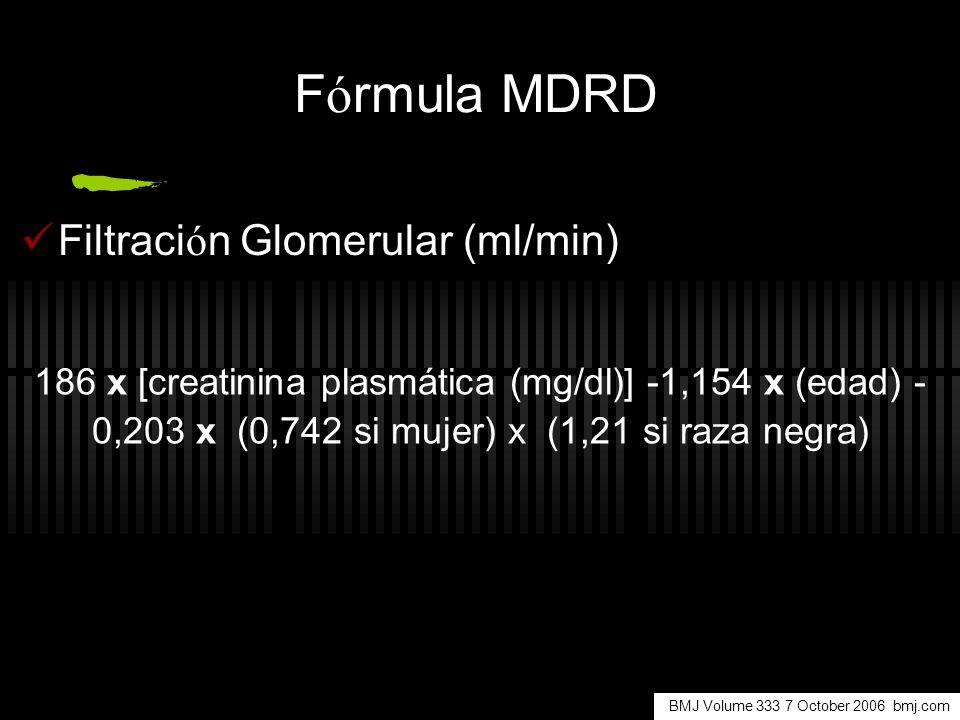Fórmula MDRD Filtración Glomerular (ml/min)