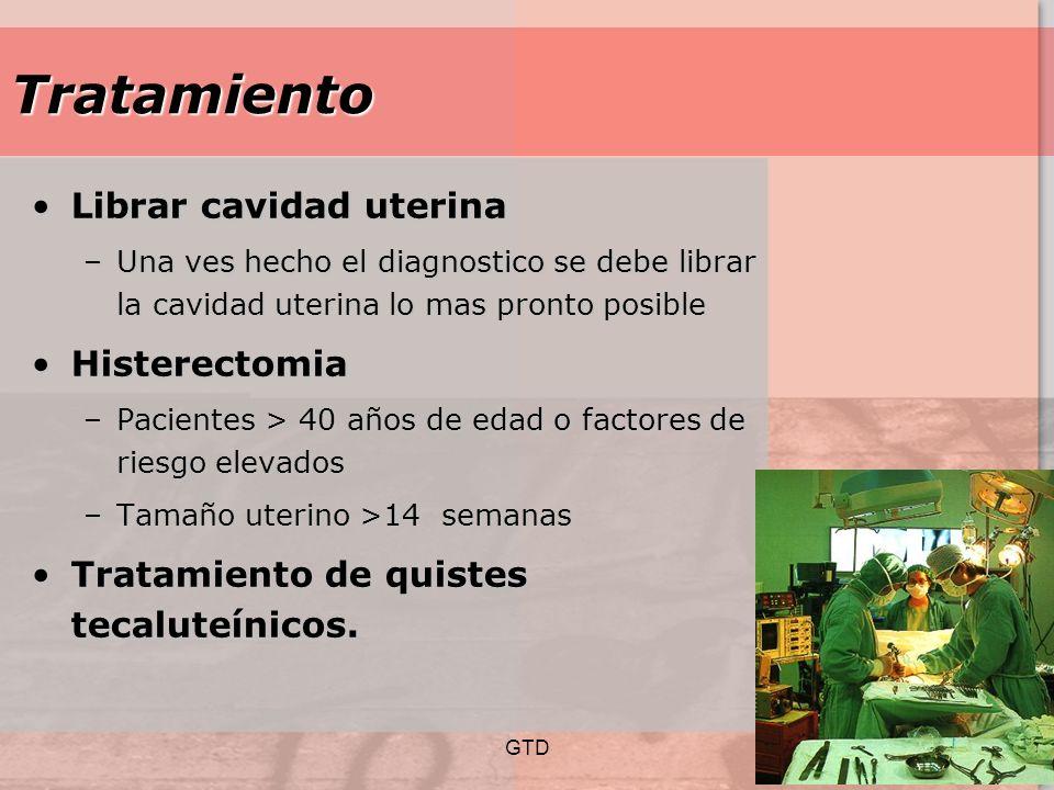 Tratamiento Librar cavidad uterina Histerectomia