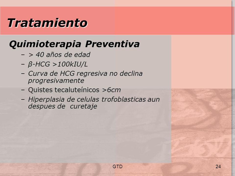 Tratamiento Quimioterapia Preventiva > 40 años de edad