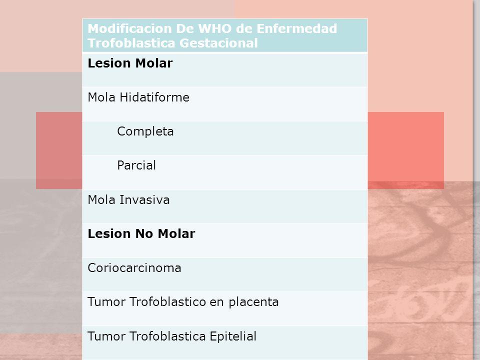 Modificacion De WHO de Enfermedad Trofoblastica Gestacional
