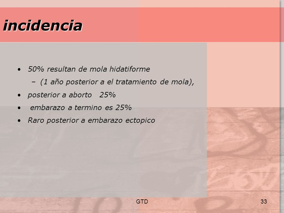 incidencia 50% resultan de mola hidatiforme