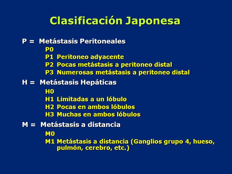 Clasificación Japonesa
