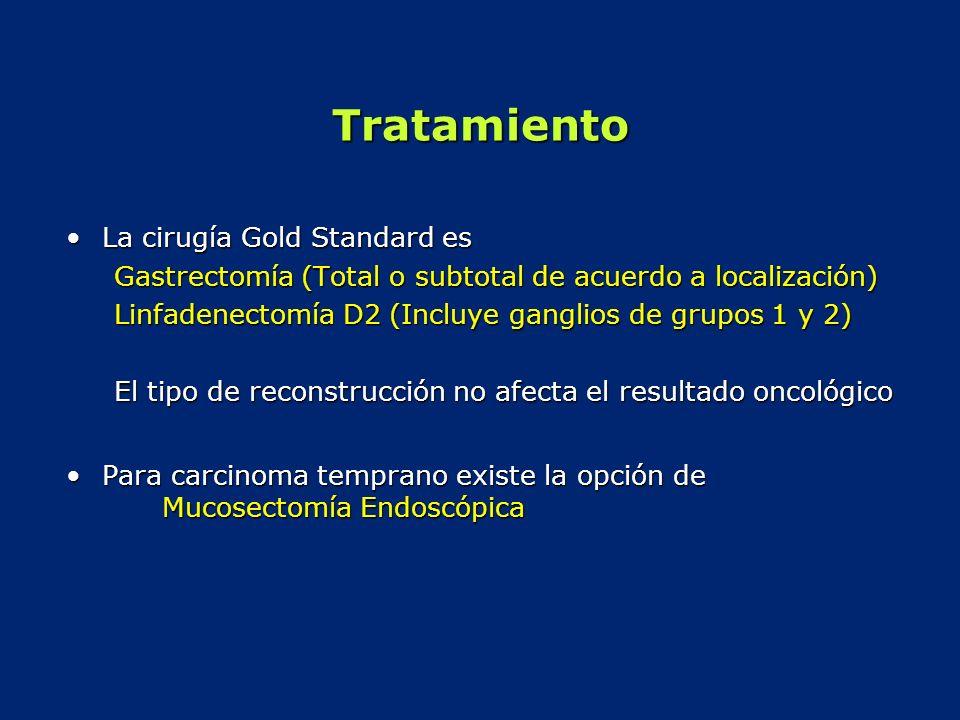 Tratamiento La cirugía Gold Standard es