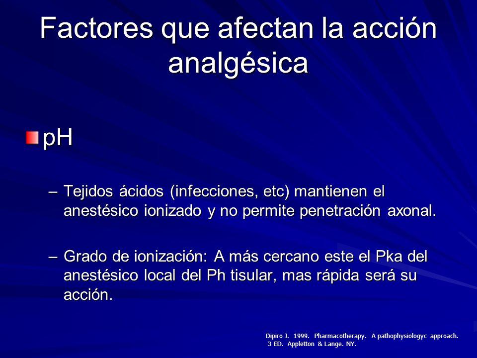 Factores que afectan la acción analgésica
