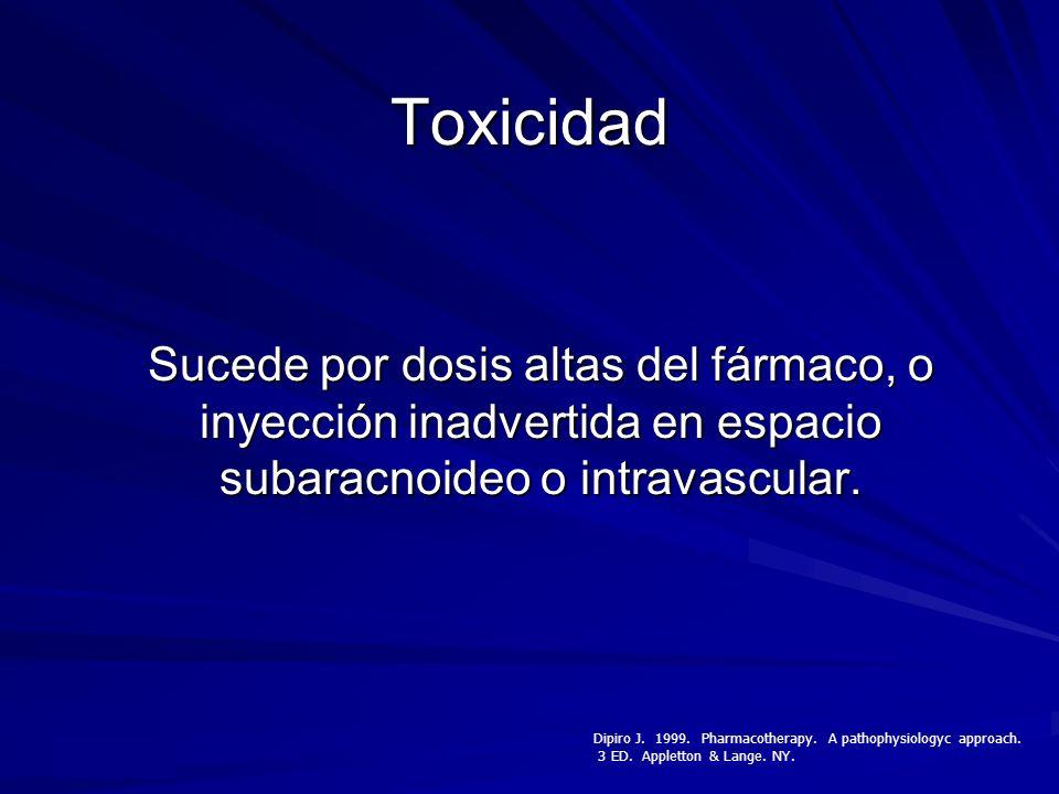 ToxicidadSucede por dosis altas del fármaco, o inyección inadvertida en espacio subaracnoideo o intravascular.