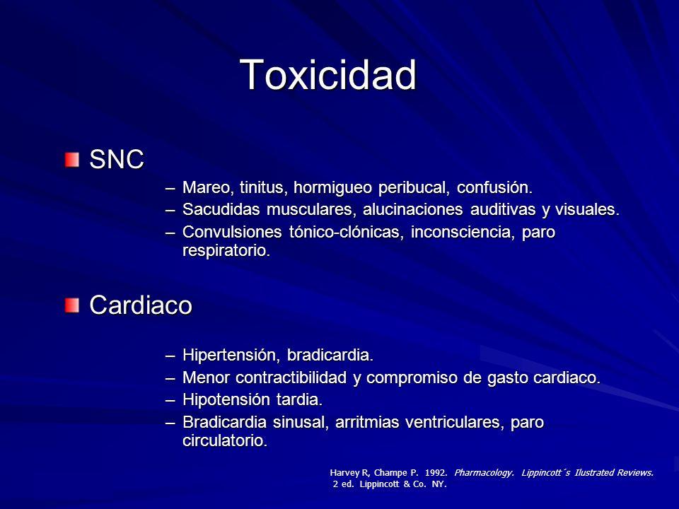 Toxicidad SNC Cardiaco Mareo, tinitus, hormigueo peribucal, confusión.