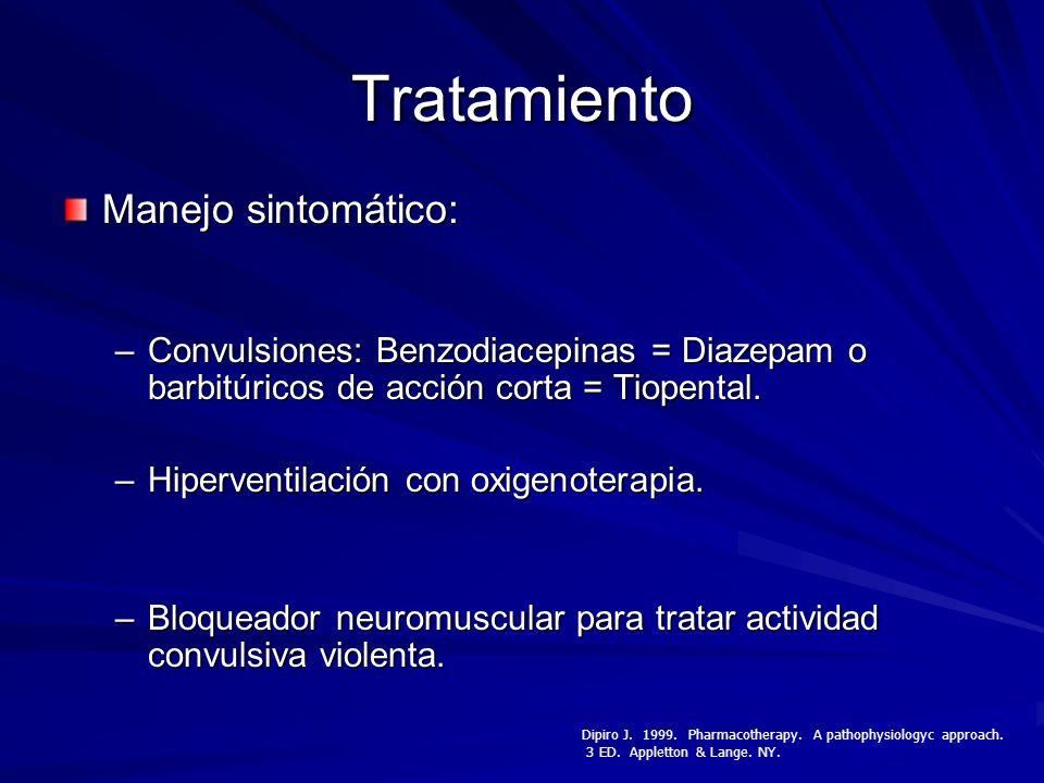 Tratamiento Manejo sintomático: