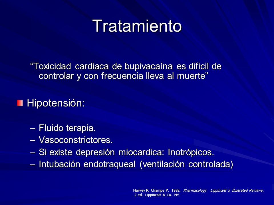 Tratamiento Hipotensión: