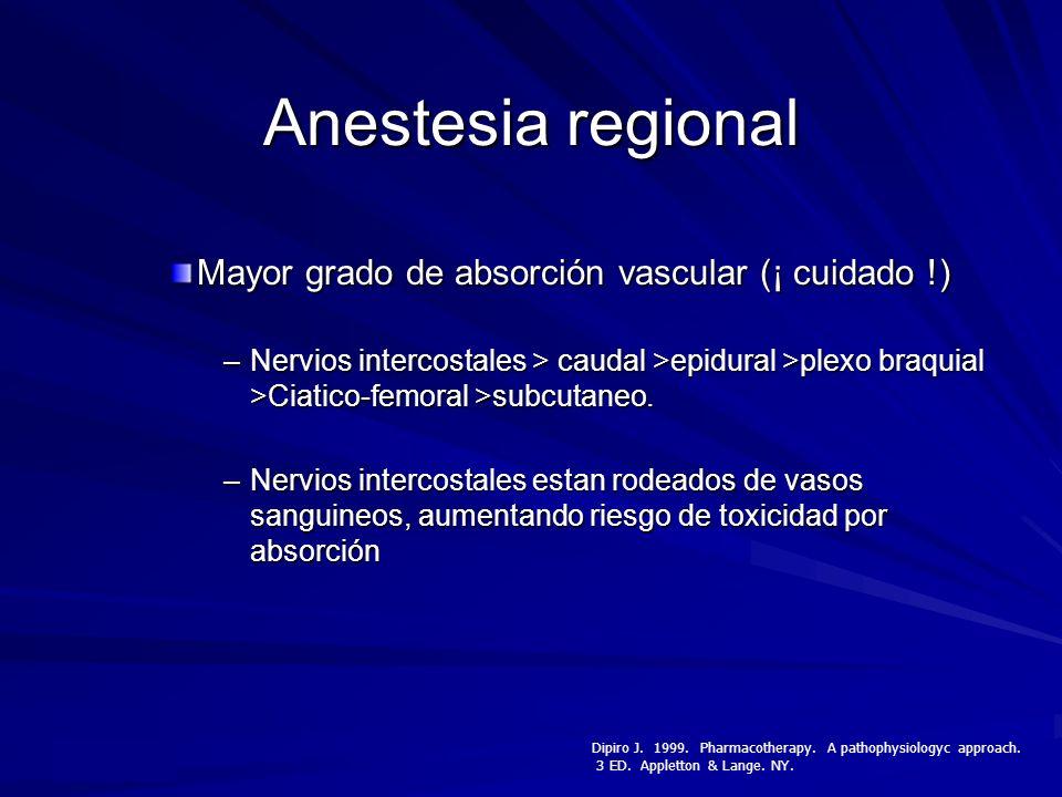 Anestesia regional Mayor grado de absorción vascular (¡ cuidado !)