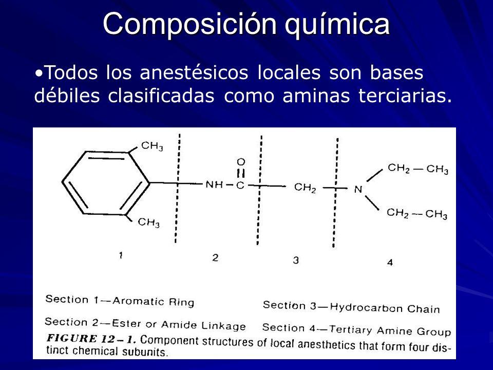 Composición químicaTodos los anestésicos locales son bases débiles clasificadas como aminas terciarias.