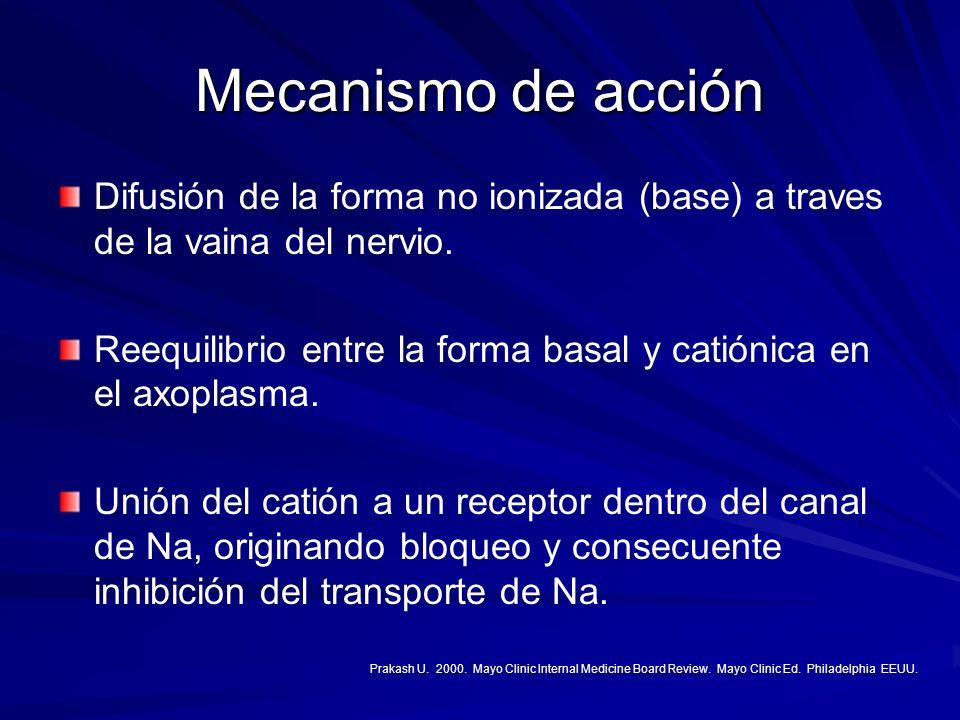 Mecanismo de acción Difusión de la forma no ionizada (base) a traves de la vaina del nervio.