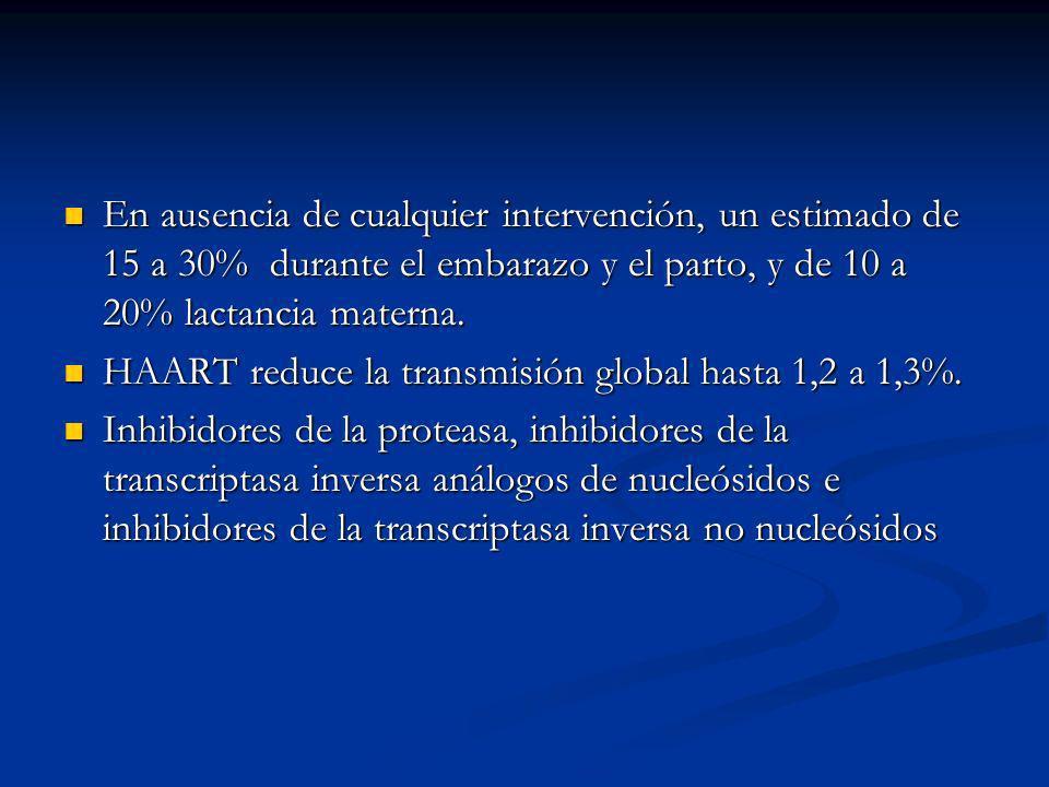 En ausencia de cualquier intervención, un estimado de 15 a 30% durante el embarazo y el parto, y de 10 a 20% lactancia materna.