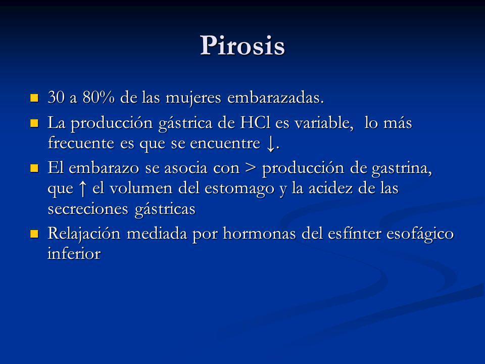 Pirosis 30 a 80% de las mujeres embarazadas.