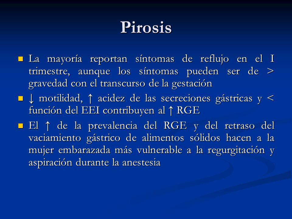 Pirosis La mayoría reportan síntomas de reflujo en el I trimestre, aunque los síntomas pueden ser de > gravedad con el transcurso de la gestación.