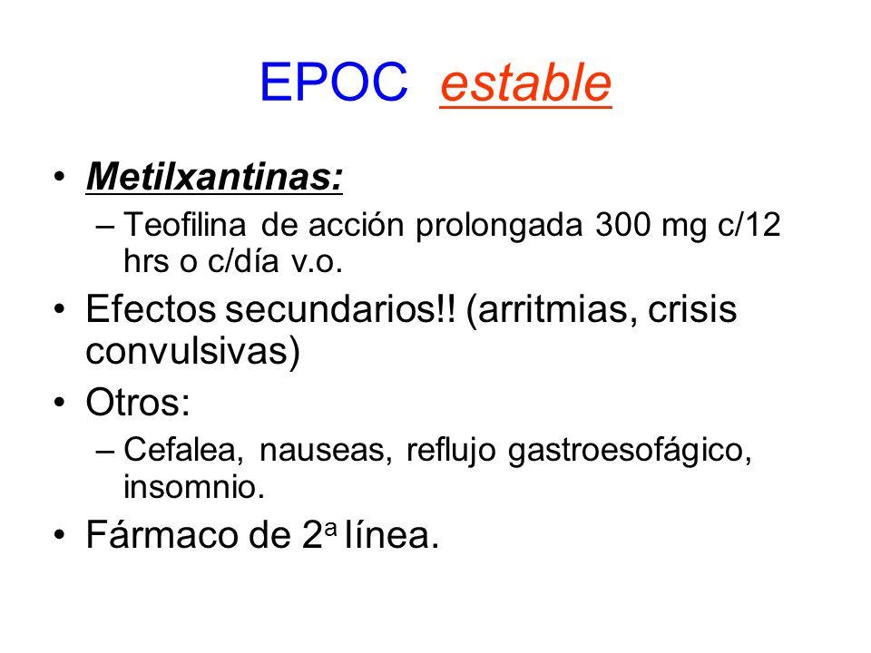 EPOC estable Metilxantinas: