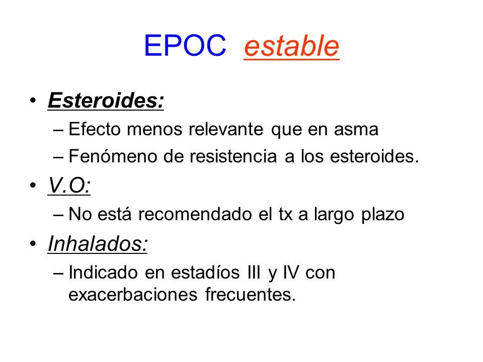 EPOC estable Esteroides: V.O: Inhalados: