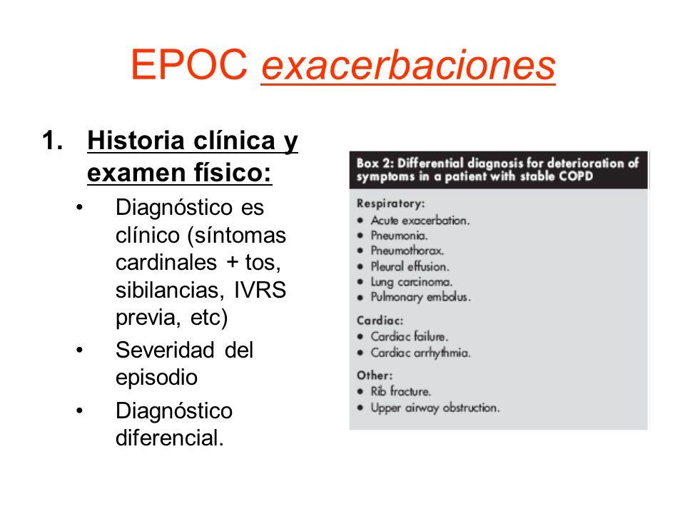 EPOC exacerbaciones Historia clínica y examen físico: