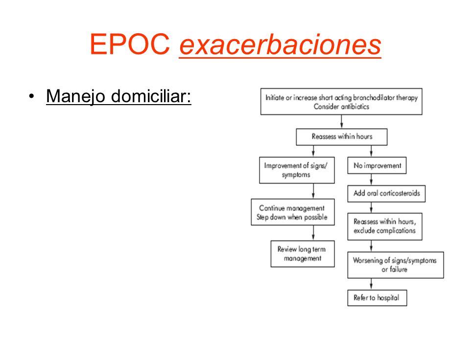 EPOC exacerbaciones Manejo domiciliar: