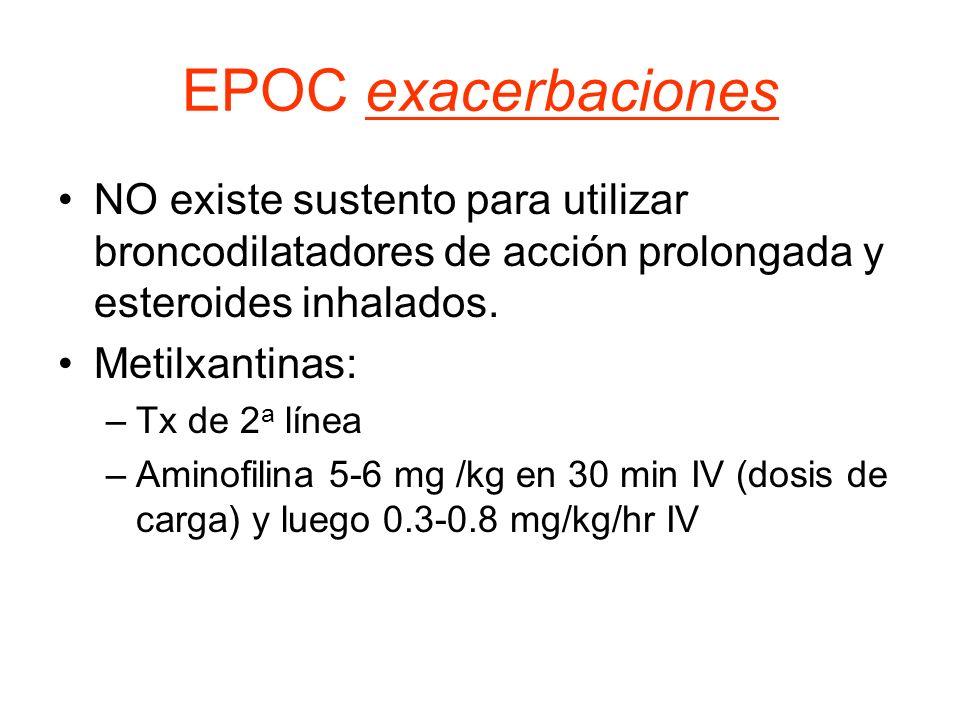 EPOC exacerbaciones NO existe sustento para utilizar broncodilatadores de acción prolongada y esteroides inhalados.