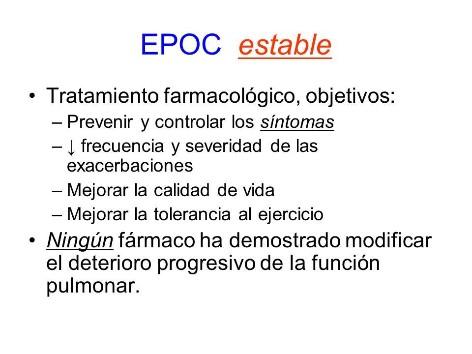 EPOC estable Tratamiento farmacológico, objetivos: