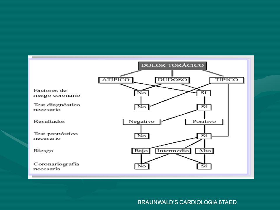 BRAUNWALD'S CARDIOLOGIA.6TA ED