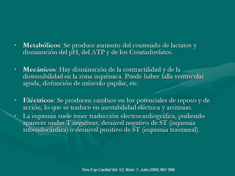 Metabólicos: Se produce aumento del contenido de lactatos y disminución del pH, del ATP y de los Creatinfosfatos.