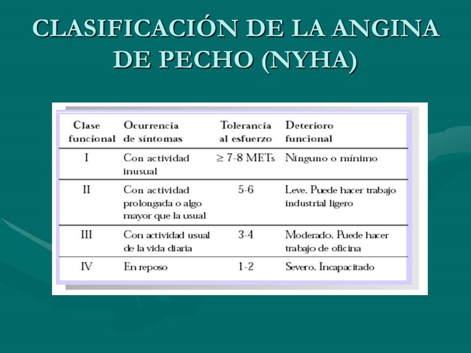 CLASIFICACIÓN DE LA ANGINA DE PECHO (NYHA)