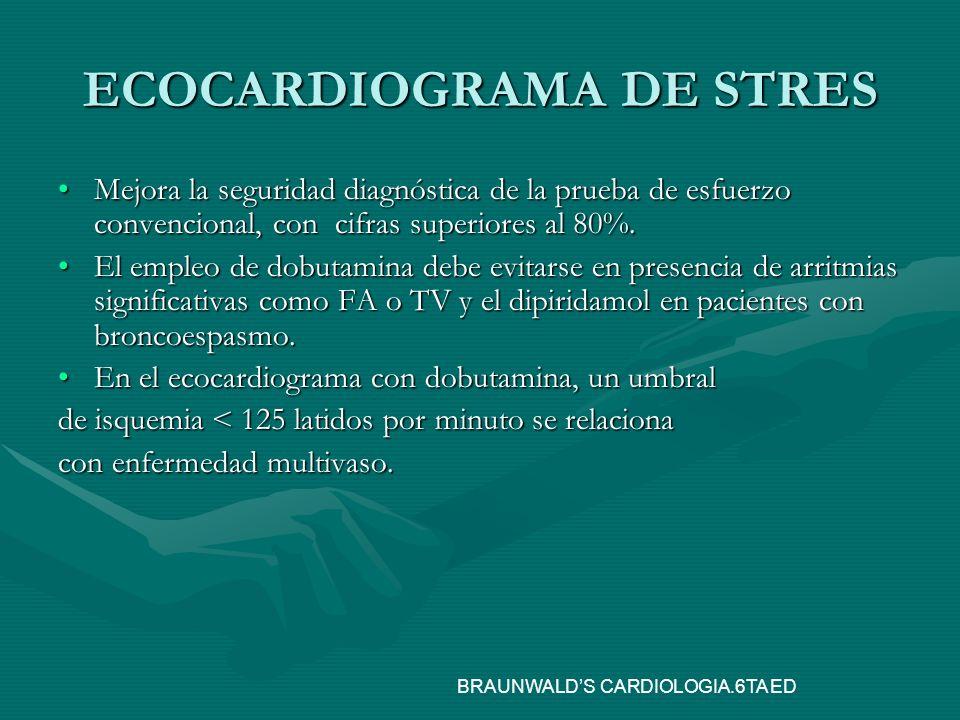 ECOCARDIOGRAMA DE STRES