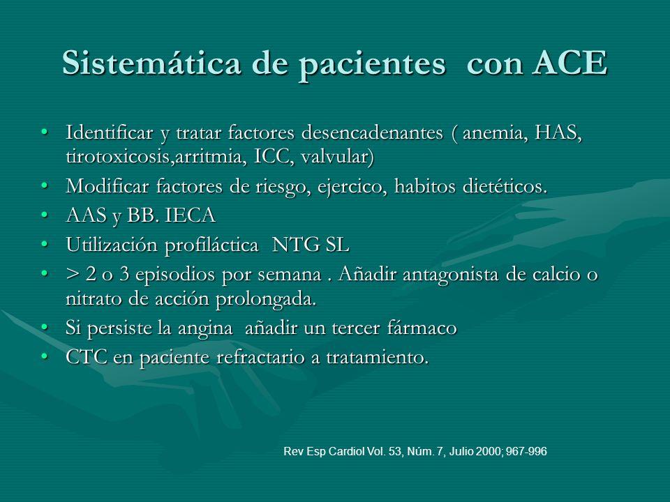 Sistemática de pacientes con ACE