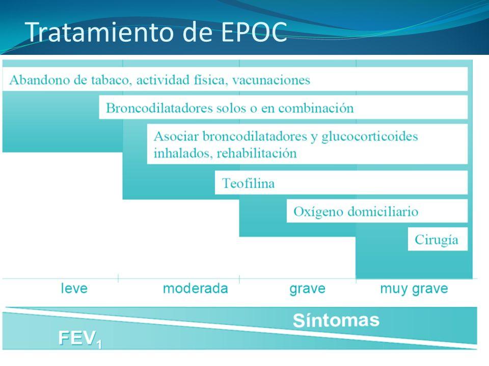 Tratamiento de EPOC