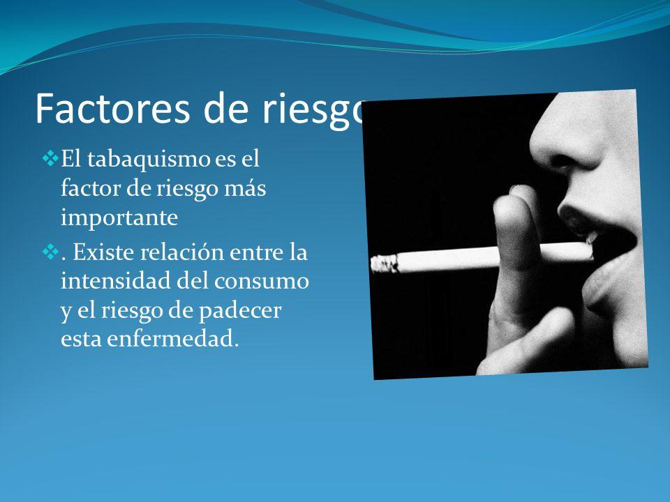 Factores de riesgo El tabaquismo es el factor de riesgo más importante