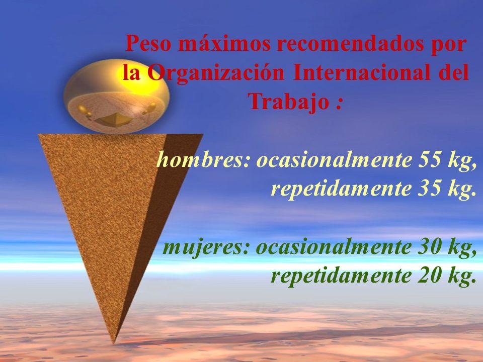 Peso máximos recomendados por la Organización Internacional del Trabajo :