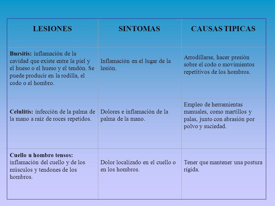 SINTOMAS CAUSAS TIPICAS