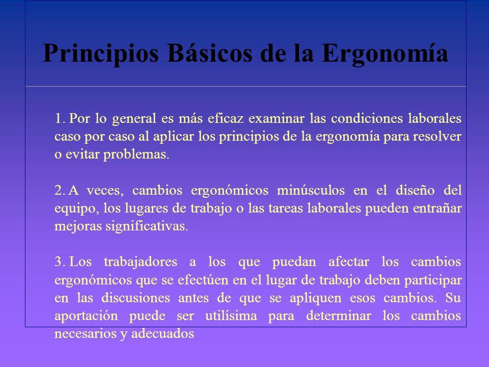 Principios Básicos de la Ergonomía