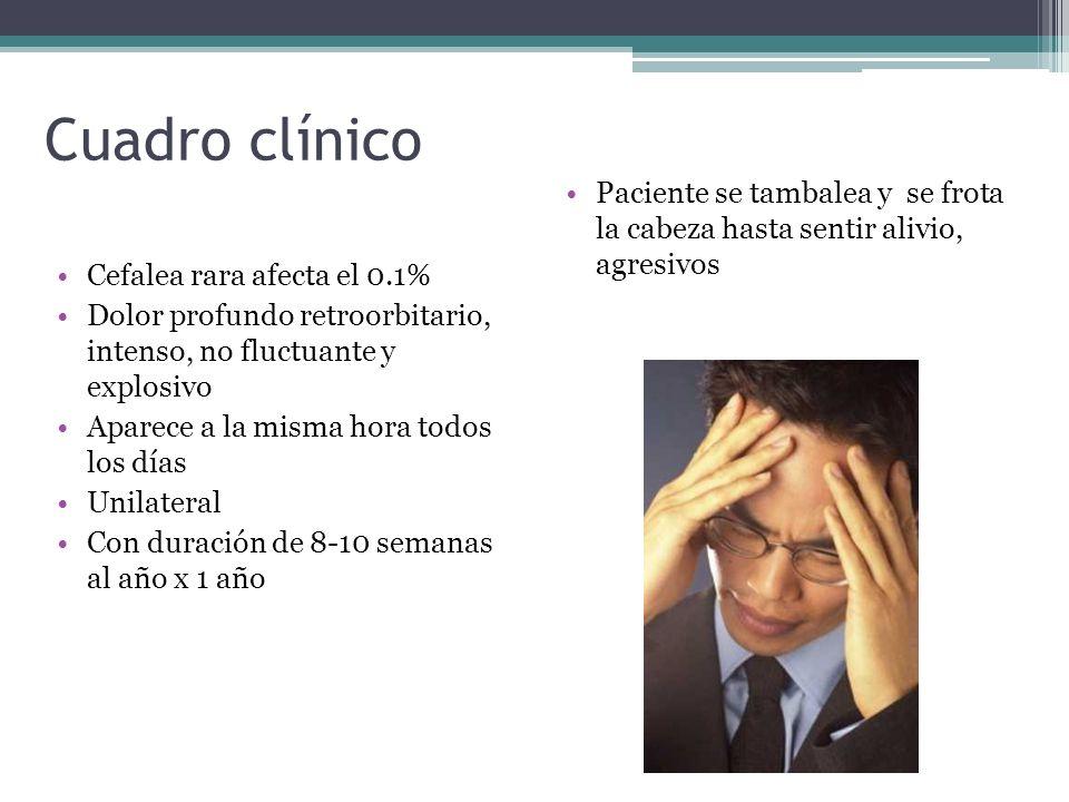 Cuadro clínico Paciente se tambalea y se frota la cabeza hasta sentir alivio, agresivos. Cefalea rara afecta el 0.1%