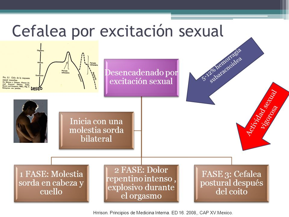 Cefalea por excitación sexual