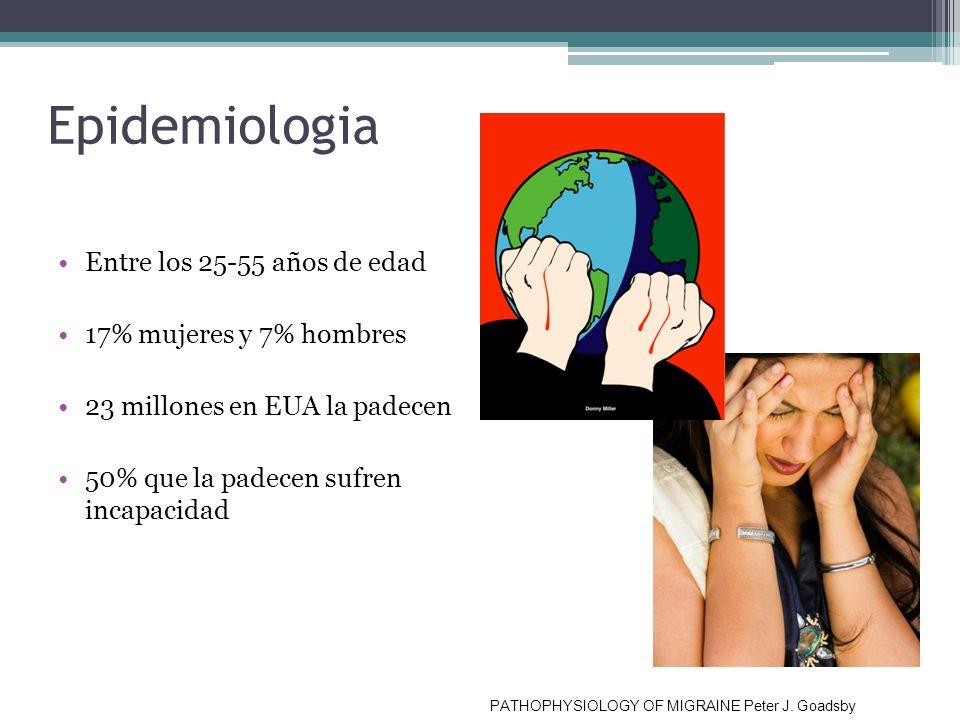 Epidemiologia Entre los 25-55 años de edad 17% mujeres y 7% hombres