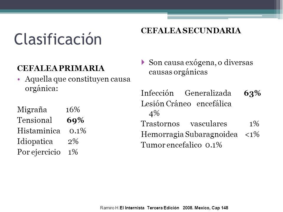 Clasificación CEFALEA SECUNDARIA