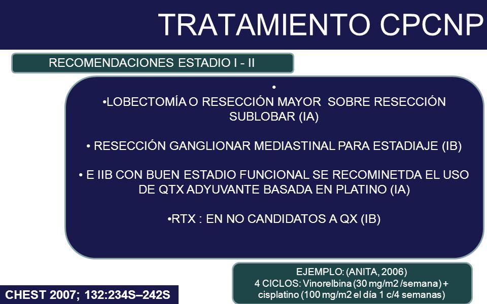 TRATAMIENTO CPCNP RECOMENDACIONES ESTADIO I - II