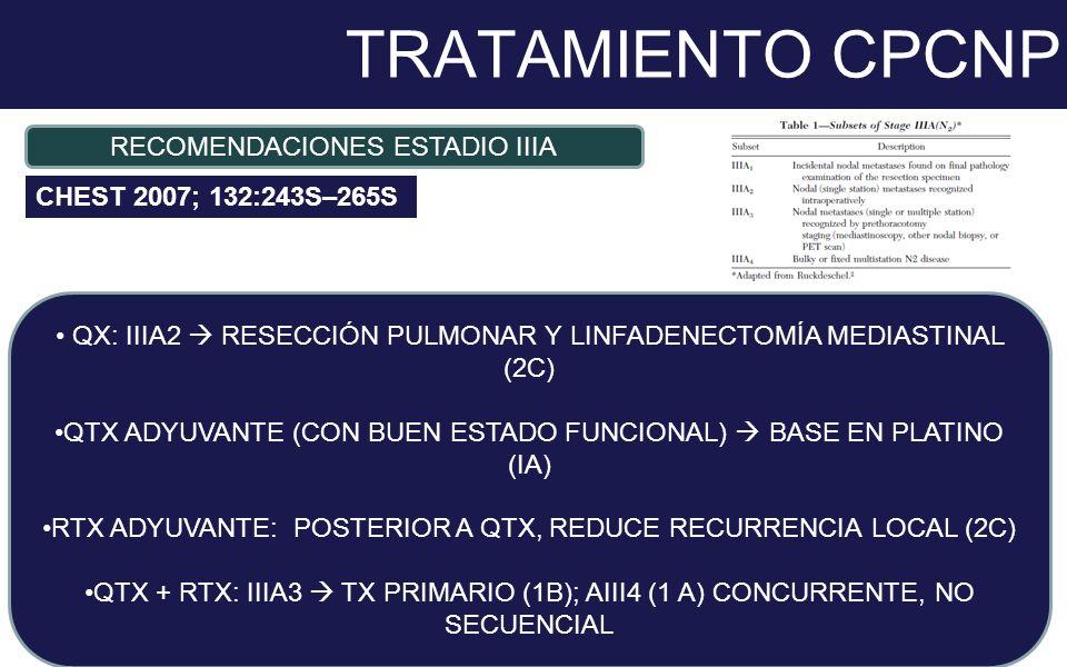 TRATAMIENTO CPCNP RECOMENDACIONES ESTADIO IIIA