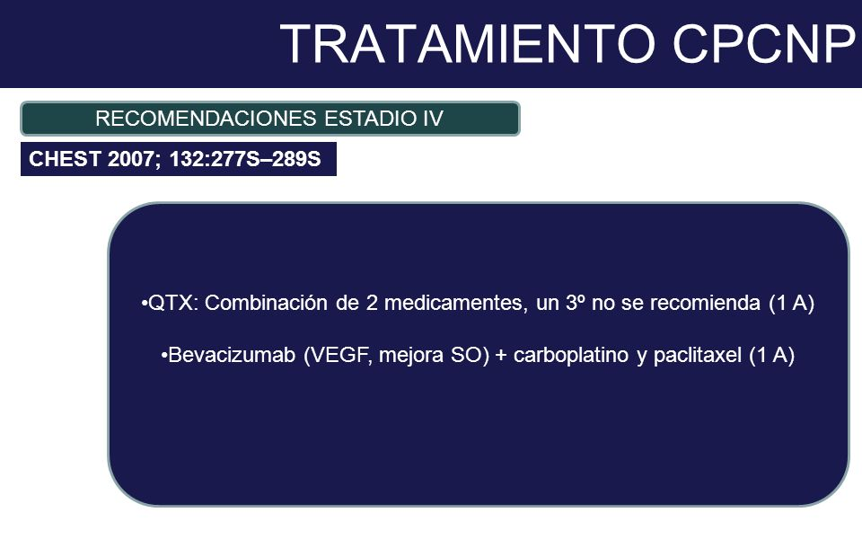 TRATAMIENTO CPCNP RECOMENDACIONES ESTADIO IV CHEST 2007; 132:277S–289S