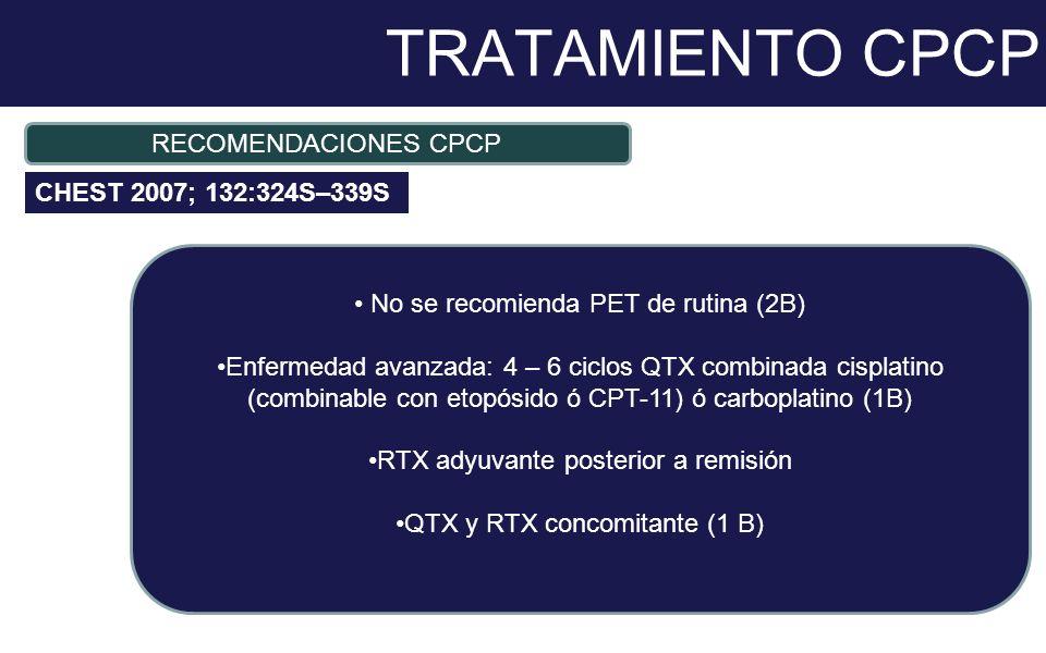 TRATAMIENTO CPCP RECOMENDACIONES CPCP CHEST 2007; 132:324S–339S
