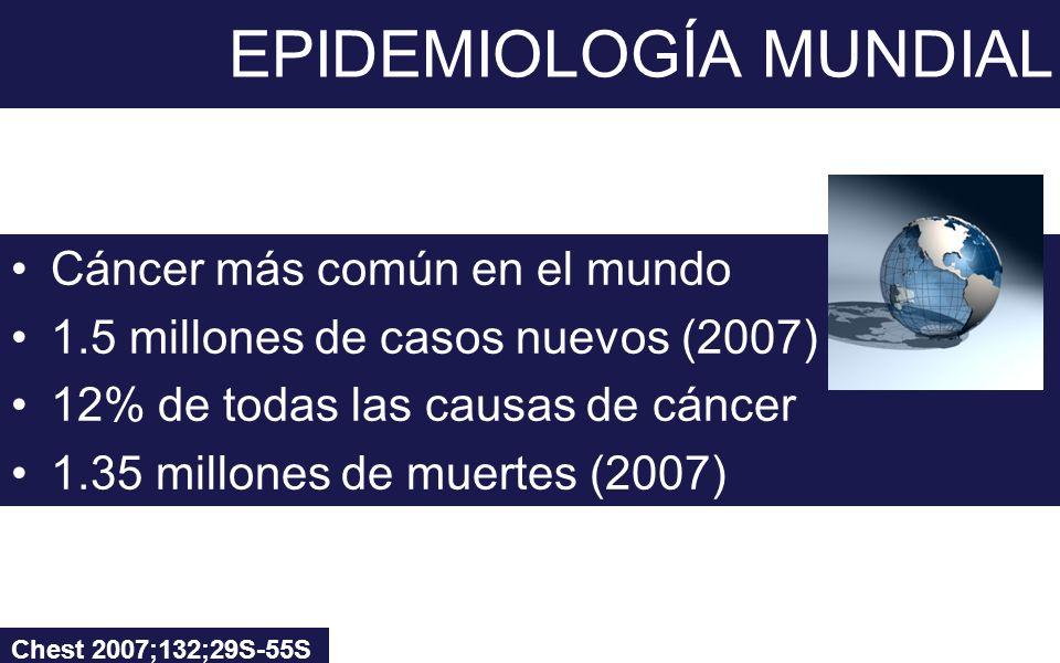 EPIDEMIOLOGÍA MUNDIAL