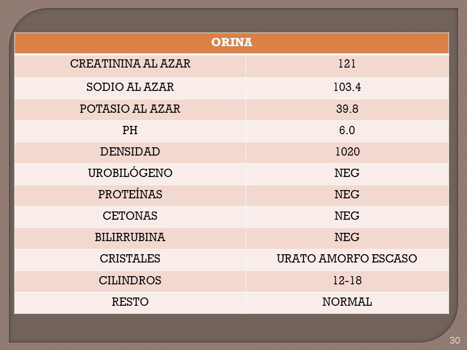 ORINA CREATININA AL AZAR. 121. SODIO AL AZAR. 103.4. POTASIO AL AZAR. 39.8. PH. 6.0. DENSIDAD.