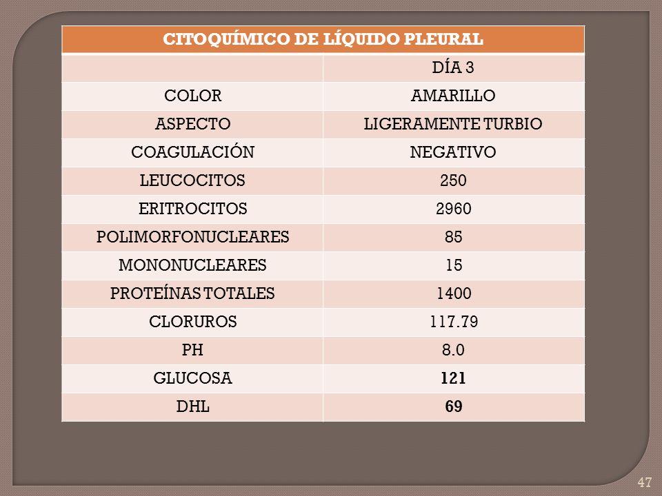 CITOQUÍMICO DE LÍQUIDO PLEURAL