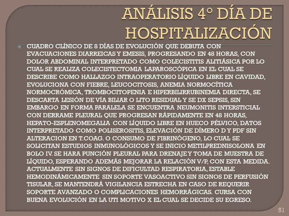 ANÁLISIS 4° DÍA DE HOSPITALIZACIÓN
